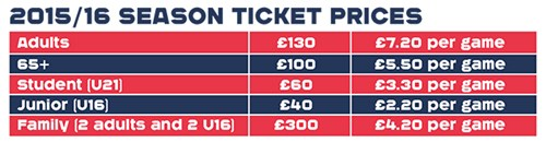 flyers 2015 16 season tickets now on sale bristol flyers